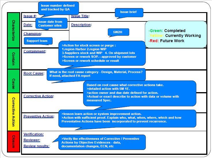 5C报告模板.JPG