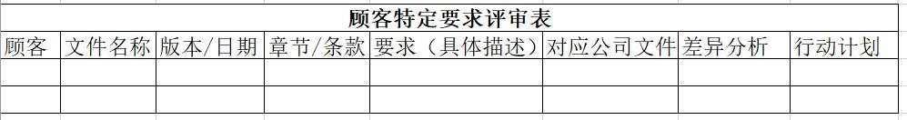 CSR评审表.PNG