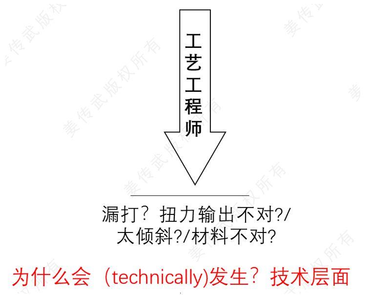 工作方式图-2.JPG