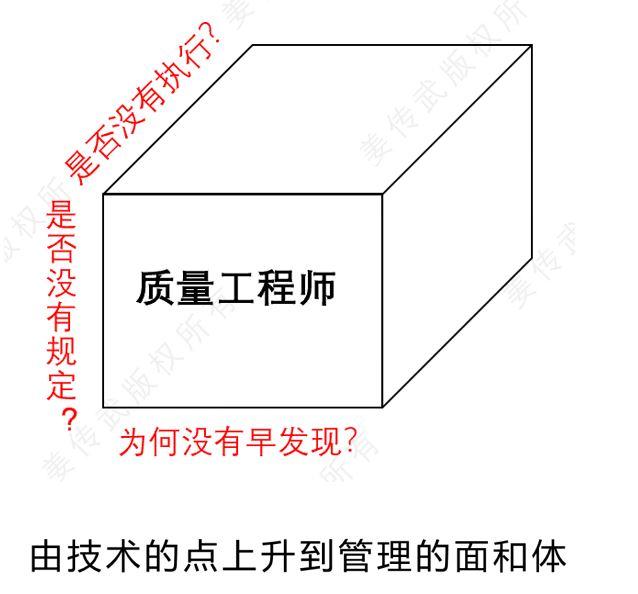 工作方式图-3.JPG