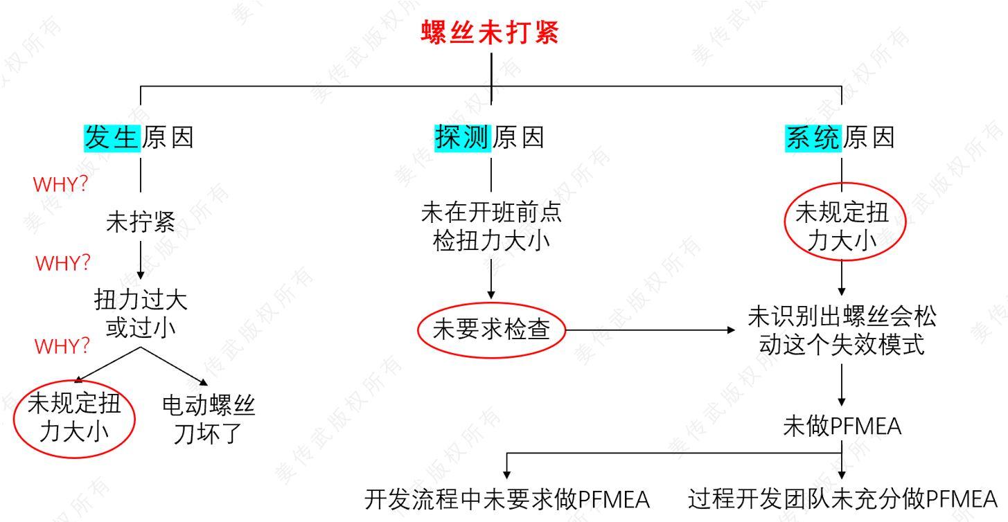 工作方式图-5.JPG
