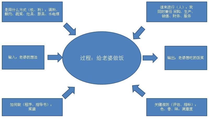爬虫物理结构图